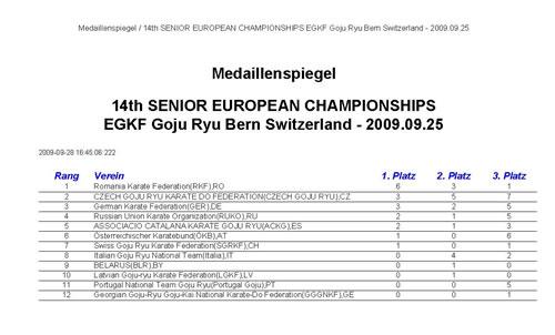 medalsegkf2009